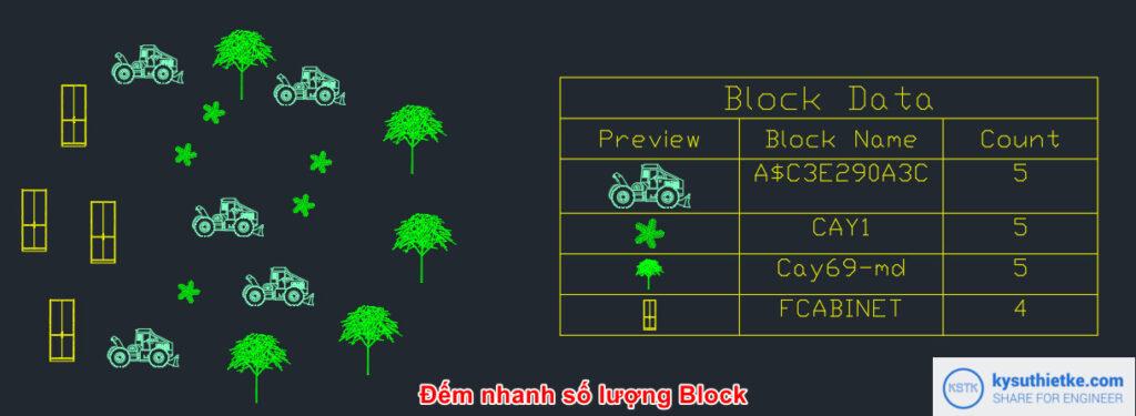 Lisp Count Block